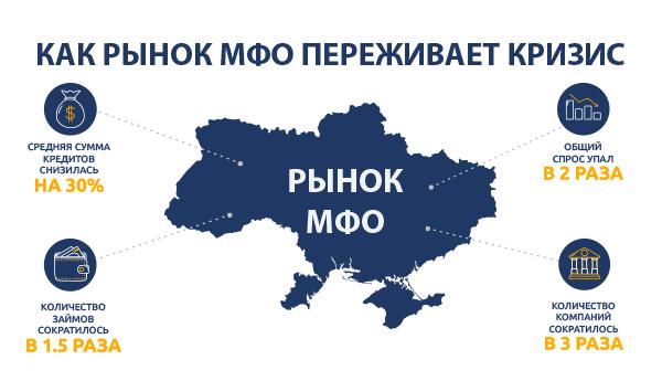 На восстановление нужно от трех месяцев, – СМО CCloan Анна Моисеева о реалиях финрынка
