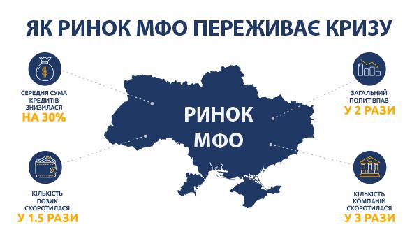 На відновлення потрібно від трьох місяців, – СМО CCloan Анна Мойсєєва про реалії фінринку