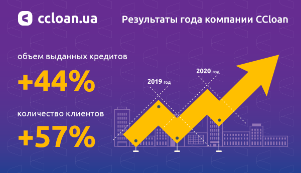 Итоги года Сслоун